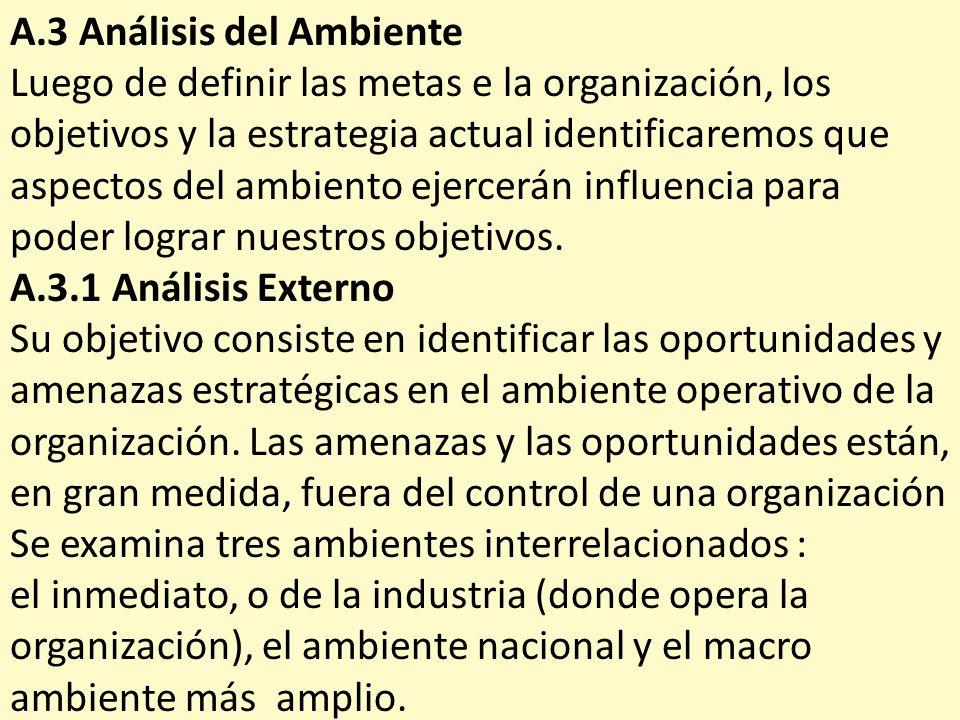 A.3 Análisis del Ambiente Luego de definir las metas e la organización, los objetivos y la estrategia actual identificaremos que aspectos del ambiento
