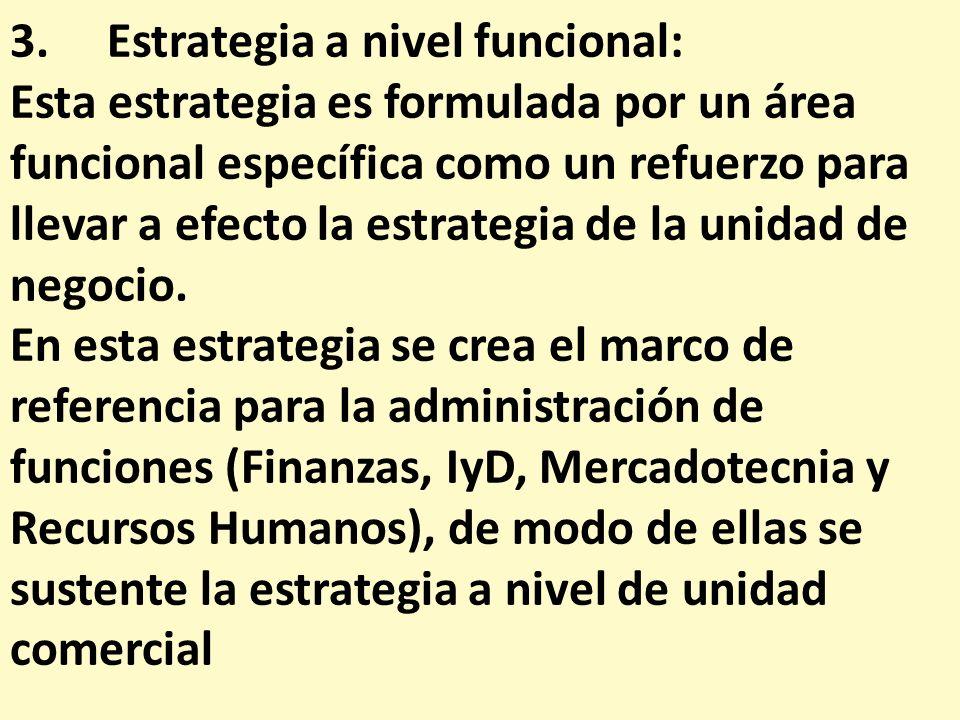 3. Estrategia a nivel funcional: Esta estrategia es formulada por un área funcional específica como un refuerzo para llevar a efecto la estrategia de
