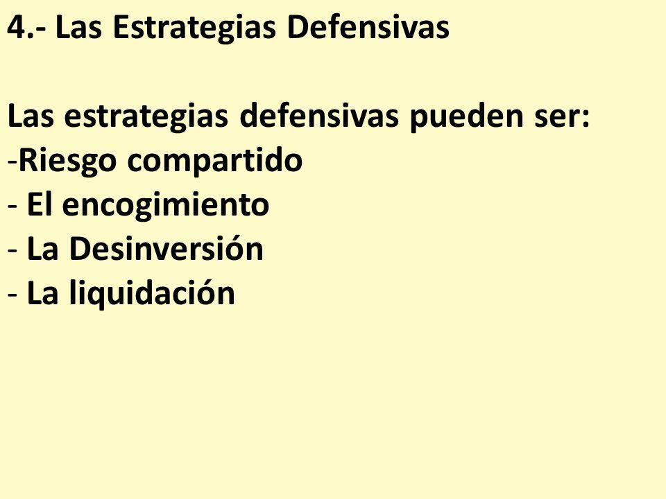 4.- Las Estrategias Defensivas Las estrategias defensivas pueden ser: -Riesgo compartido - El encogimiento - La Desinversión - La liquidación