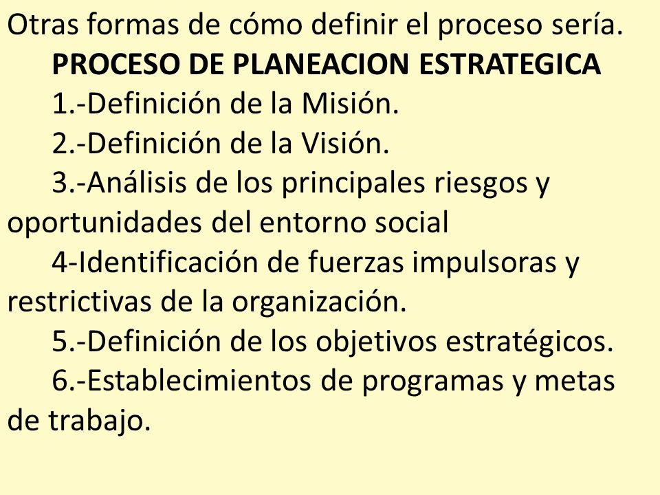 Otras formas de cómo definir el proceso sería. PROCESO DE PLANEACION ESTRATEGICA 1.-Definición de la Misión. 2.-Definición de la Visión. 3.-Análisis d