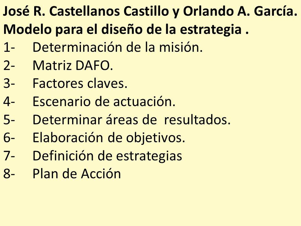 José R. Castellanos Castillo y Orlando A. García. Modelo para el diseño de la estrategia. 1- Determinación de la misión. 2- Matriz DAFO. 3- Factores c