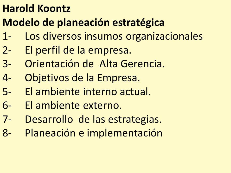 Harold Koontz Modelo de planeación estratégica 1- Los diversos insumos organizacionales 2- El perfil de la empresa. 3- Orientación de Alta Gerencia. 4