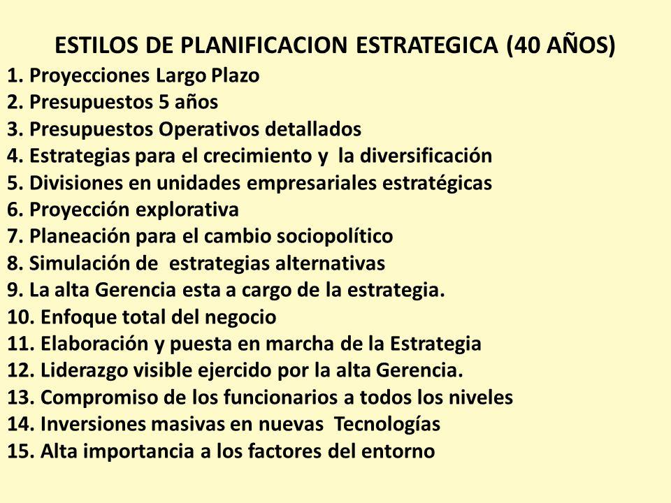 ESTILOS DE PLANIFICACION ESTRATEGICA (40 AÑOS) 1. Proyecciones Largo Plazo 2. Presupuestos 5 años 3. Presupuestos Operativos detallados 4. Estrategias