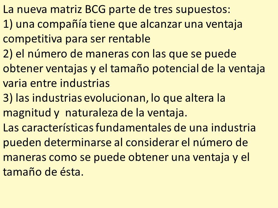 La nueva matriz BCG parte de tres supuestos: 1) una compañía tiene que alcanzar una ventaja competitiva para ser rentable 2) el número de maneras con