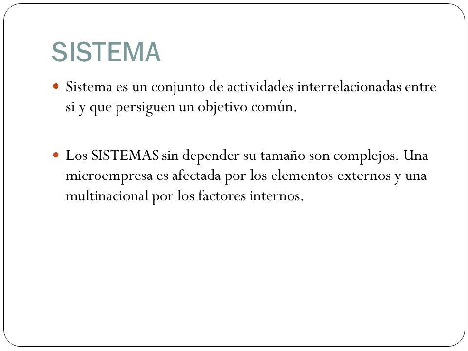 Proceso de la investigación de operaciones 1.Formulación y definición del problema 2.