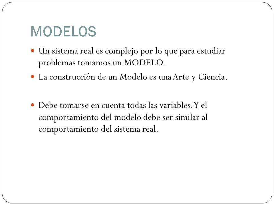 Formulación del problema Una vez el problema ha sido identificado y los parámetros del modelo han sido definidos, se tienen que definir las variables.