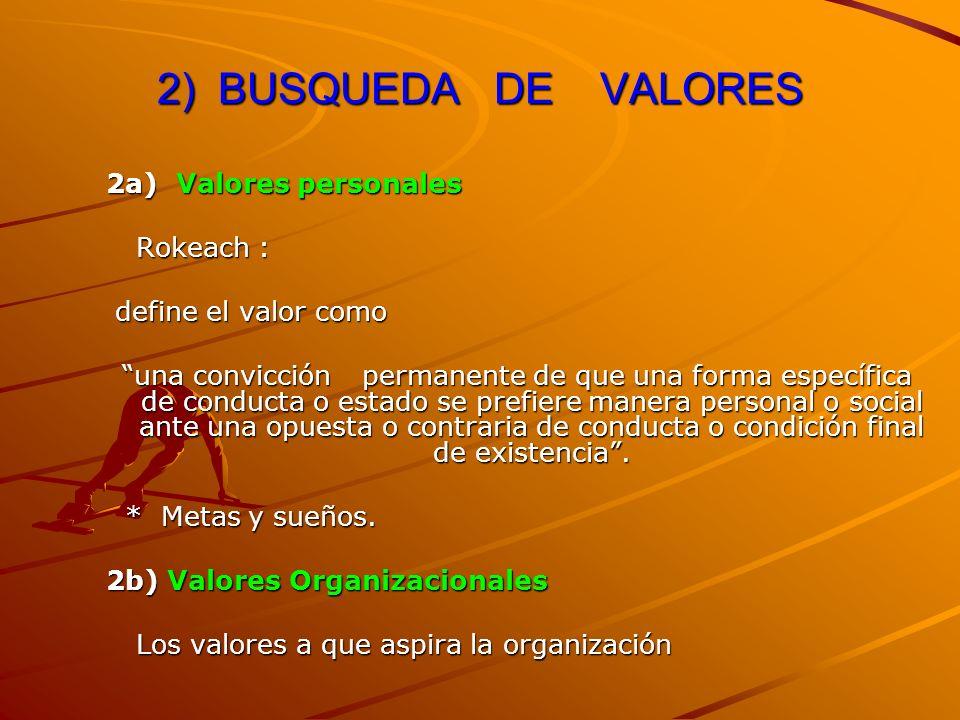 2c) Filosofía de operaciones es la forma como enfoca su trabajo.