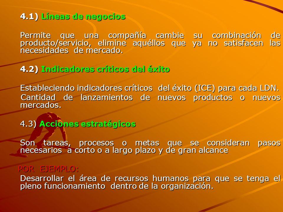 4.4) Cultura 1.