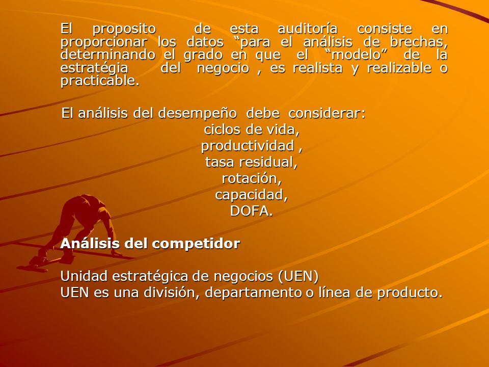 6) Análisis de brechas (GAP) Se hace necesario identificar las brechas entre el desempeño actual de la compañía y el desempeño que se requiere para la exitosa realización de su modelo.