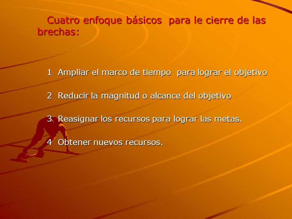 7) Integración de los planes de acción 1.- Cada LDN debe desarrollar grandes estratégicas o planes maestros de negocios.