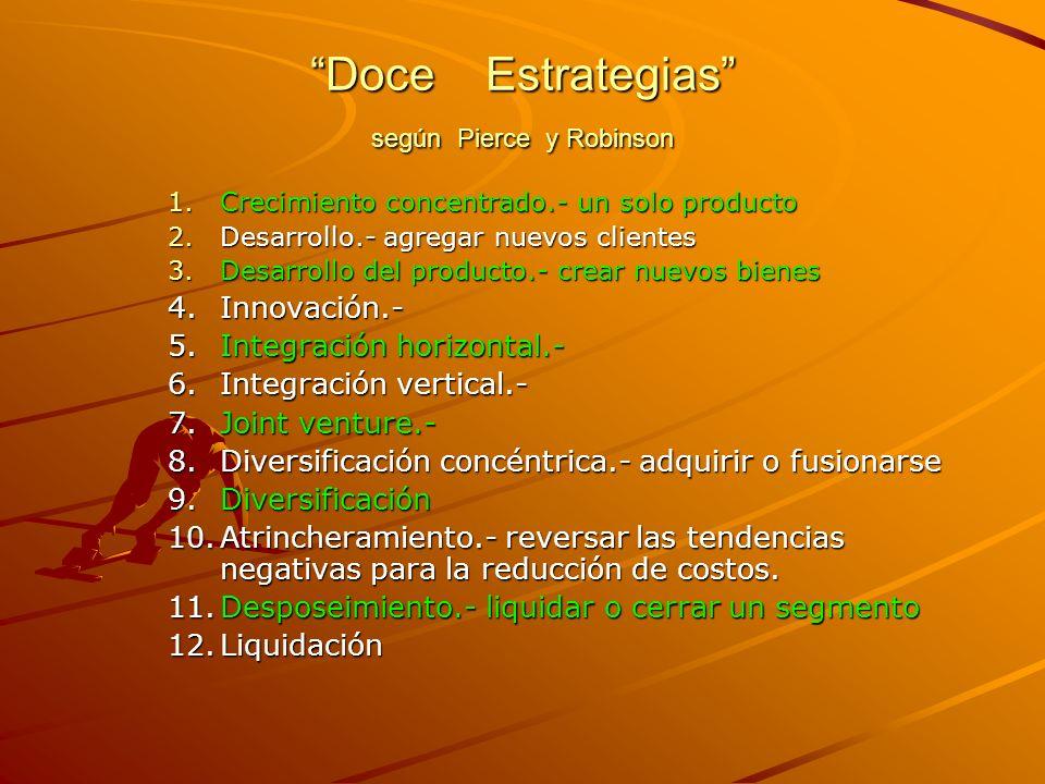 8)Planeación de contingencias Implica lo siguiente 1.Identificar las amenazas y las oportunidades internas y externas.