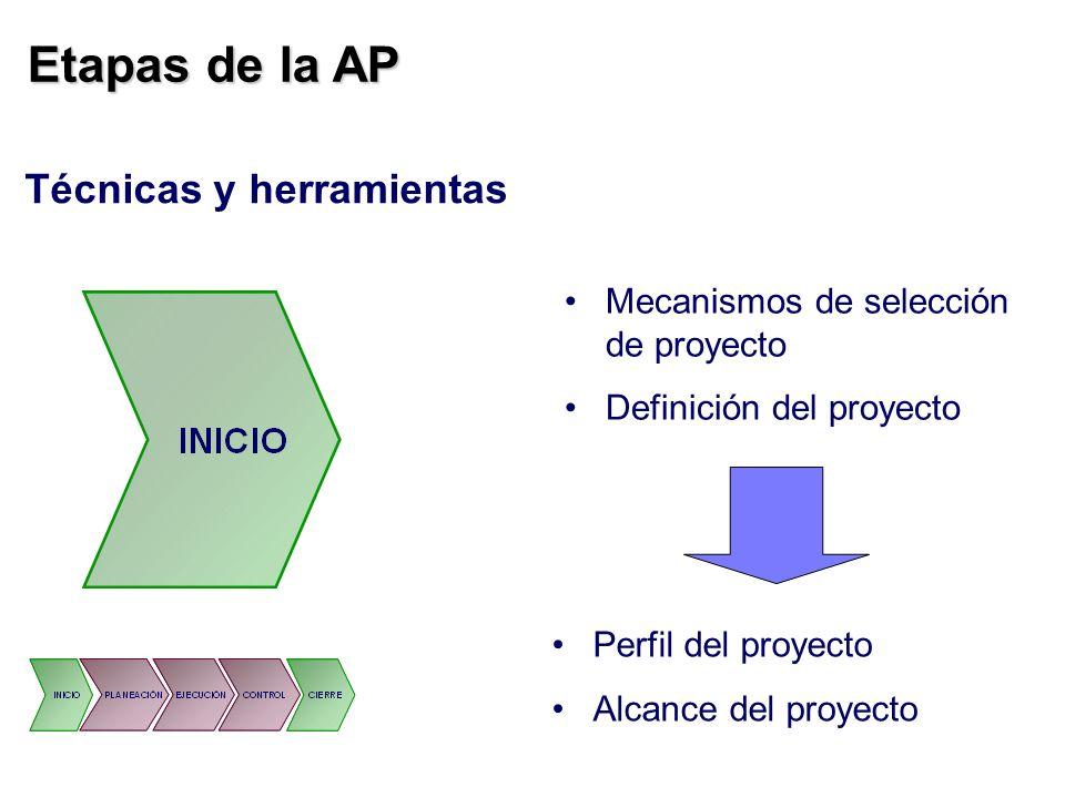 Etapas de la AP Perfil del proyecto Alcance del proyecto Mecanismos de selección de proyecto Definición del proyecto Técnicas y herramientas