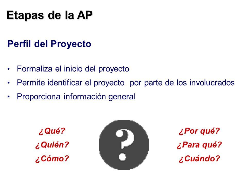 Etapas de la AP Perfil del Proyecto ¿Qué? ¿Quién? ¿Cómo? ¿Por qué? ¿Para qué? ¿Cuándo? Formaliza el inicio del proyecto Permite identificar el proyect