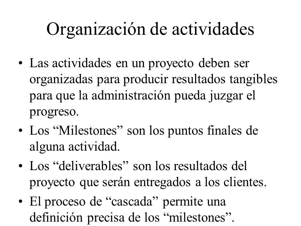Organización de actividades Las actividades en un proyecto deben ser organizadas para producir resultados tangibles para que la administración pueda j