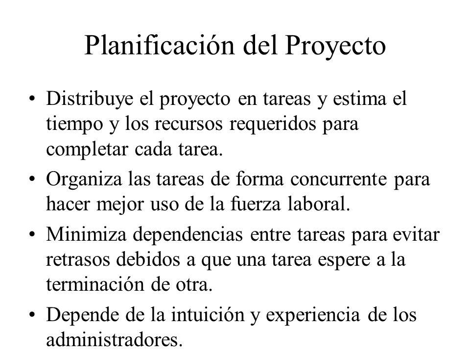 Planificación del Proyecto Distribuye el proyecto en tareas y estima el tiempo y los recursos requeridos para completar cada tarea. Organiza las tarea
