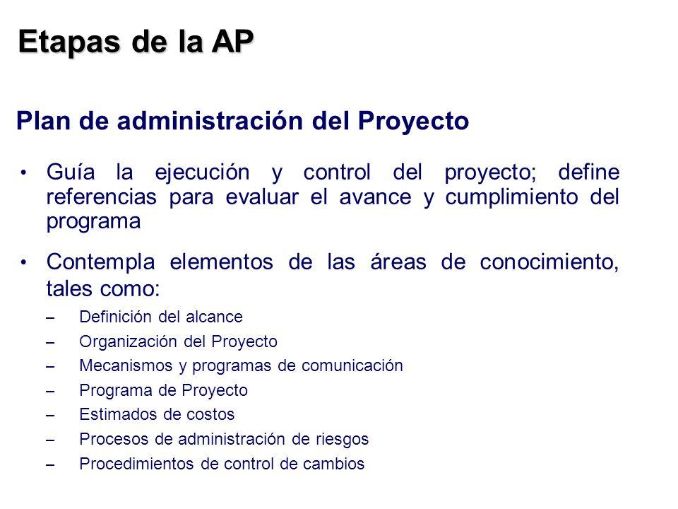 Etapas de la AP Plan de administración del Proyecto Guía la ejecución y control del proyecto; define referencias para evaluar el avance y cumplimiento