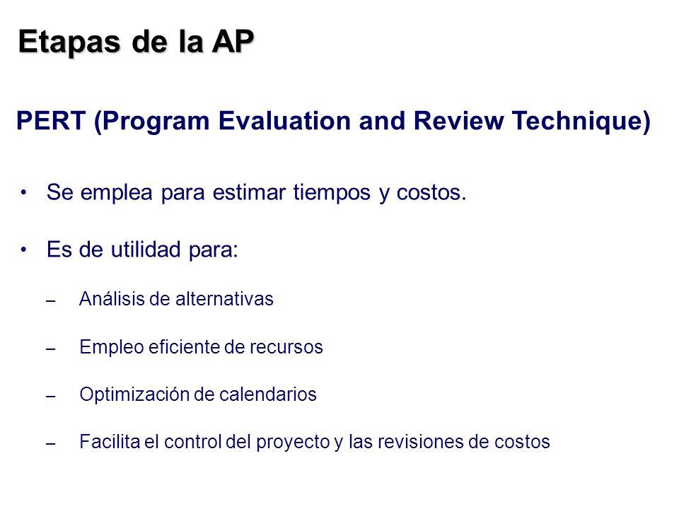 Etapas de la AP Se emplea para estimar tiempos y costos. Es de utilidad para: – Análisis de alternativas – Empleo eficiente de recursos – Optimización