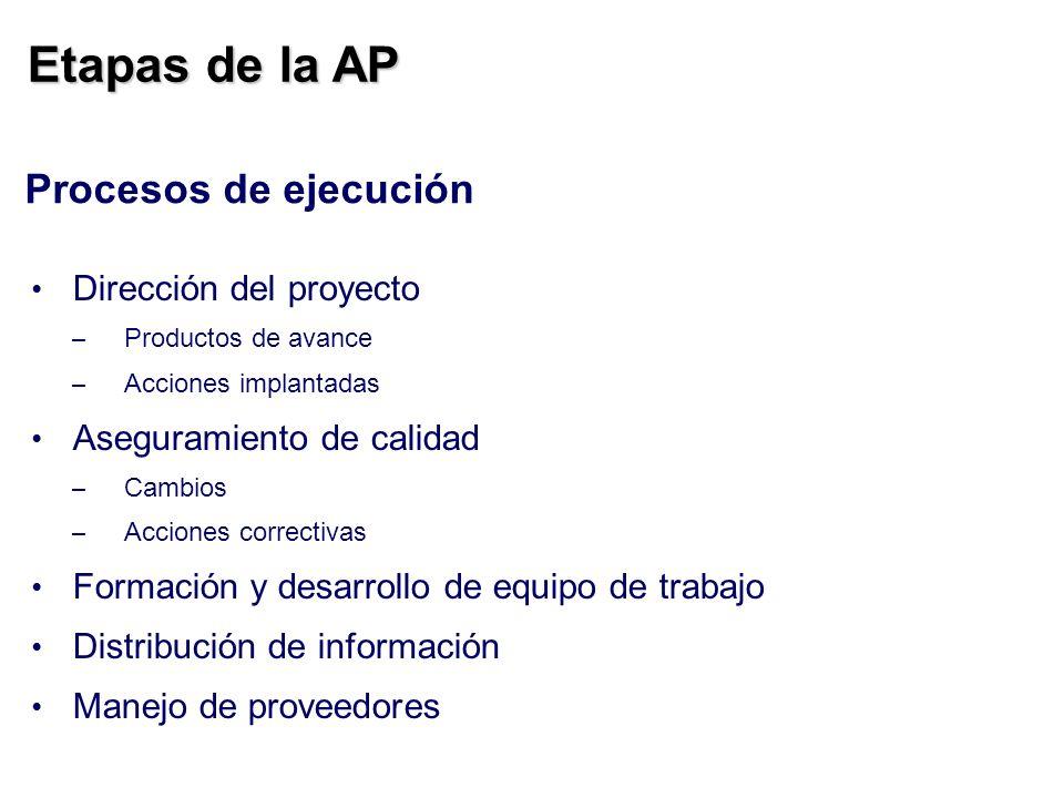 Etapas de la AP Procesos de ejecución Dirección del proyecto – Productos de avance – Acciones implantadas Aseguramiento de calidad – Cambios – Accione