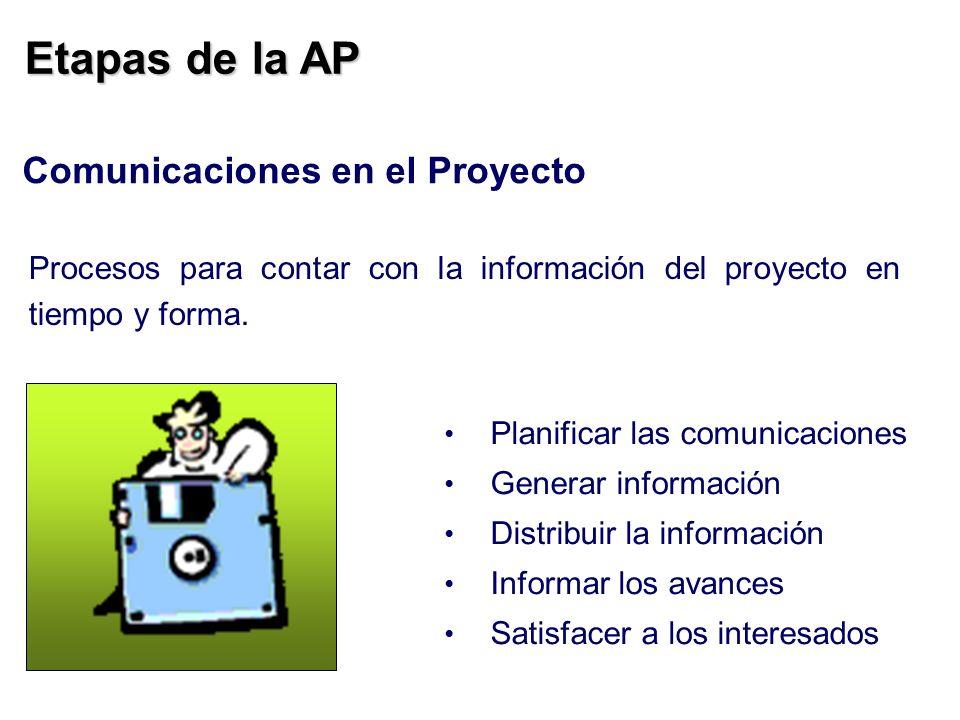 Etapas de la AP Comunicaciones en el Proyecto Procesos para contar con la información del proyecto en tiempo y forma. Planificar las comunicaciones Ge