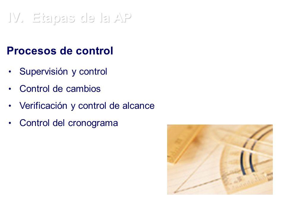IV. Etapas de la AP Procesos de control Supervisión y control Control de cambios Verificación y control de alcance Control del cronograma