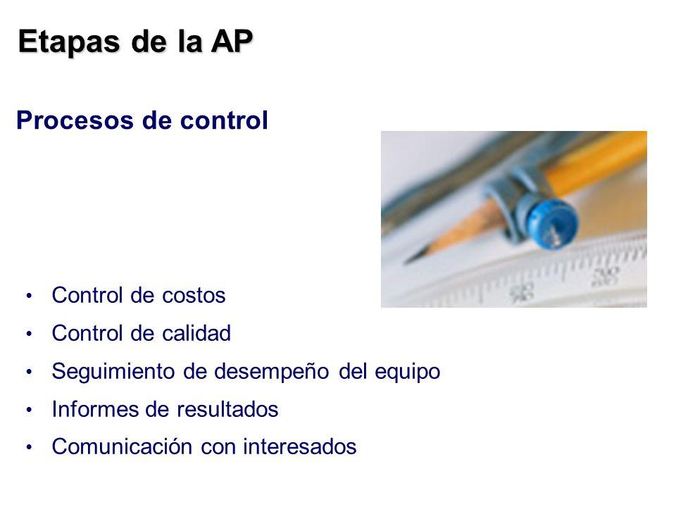 Etapas de la AP Procesos de control Control de costos Control de calidad Seguimiento de desempeño del equipo Informes de resultados Comunicación con i