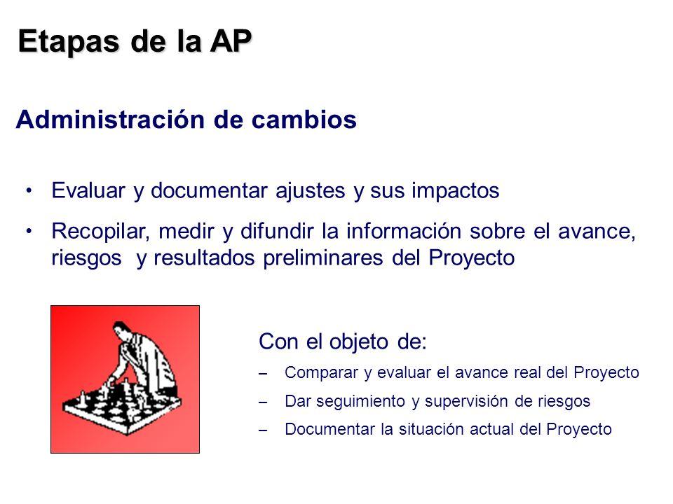 Etapas de la AP Administración de cambios Evaluar y documentar ajustes y sus impactos Recopilar, medir y difundir la información sobre el avance, ries