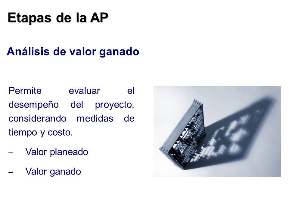 Etapas de la AP Análisis de valor ganado Permite evaluar el desempeño del proyecto, considerando medidas de tiempo y costo. – Valor planeado – Valor g