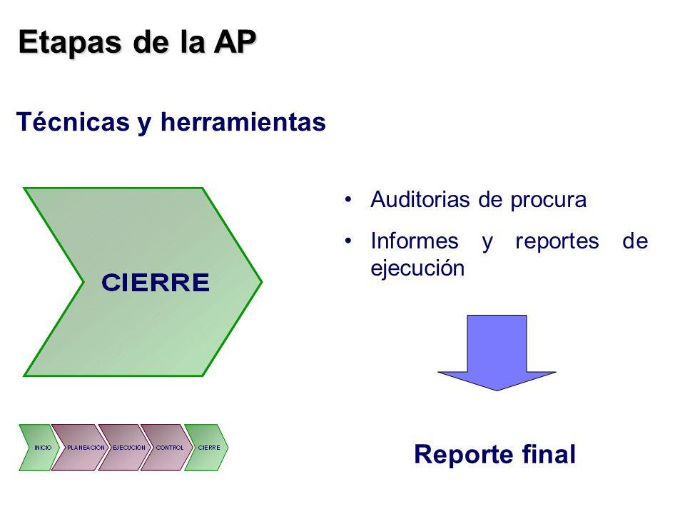 Etapas de la AP Reporte final Auditorias de procura Informes y reportes de ejecución Técnicas y herramientas