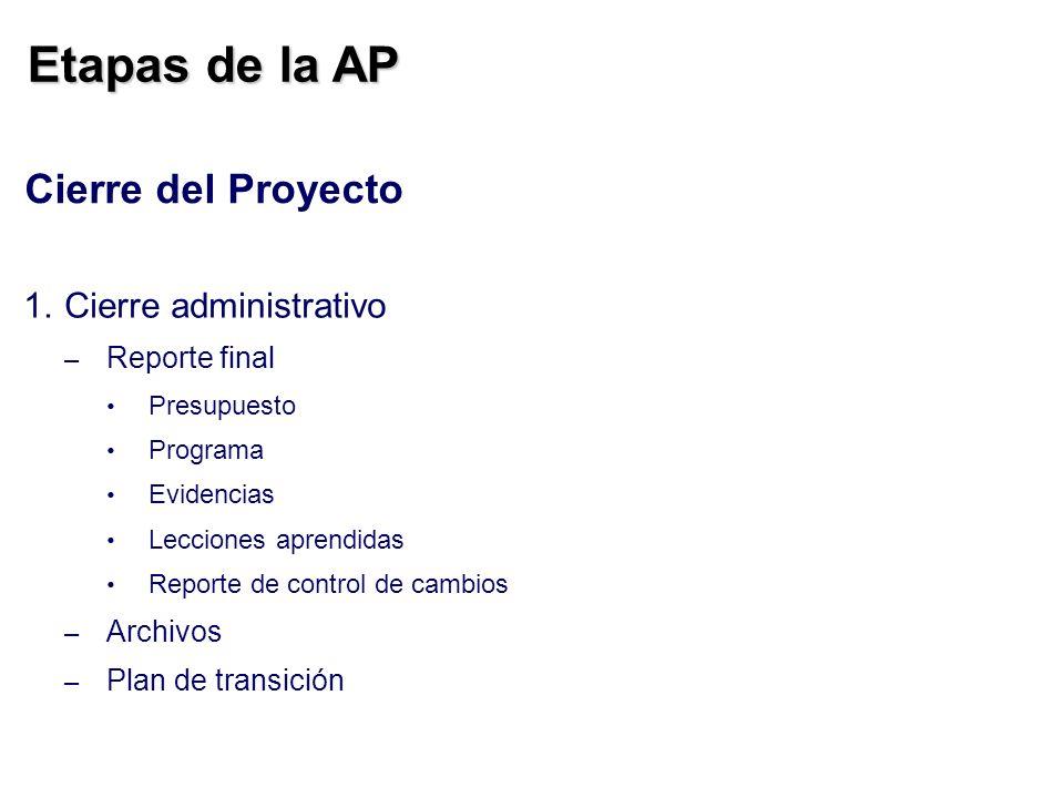 Etapas de la AP Cierre del Proyecto 1.Cierre administrativo – Reporte final Presupuesto Programa Evidencias Lecciones aprendidas Reporte de control de