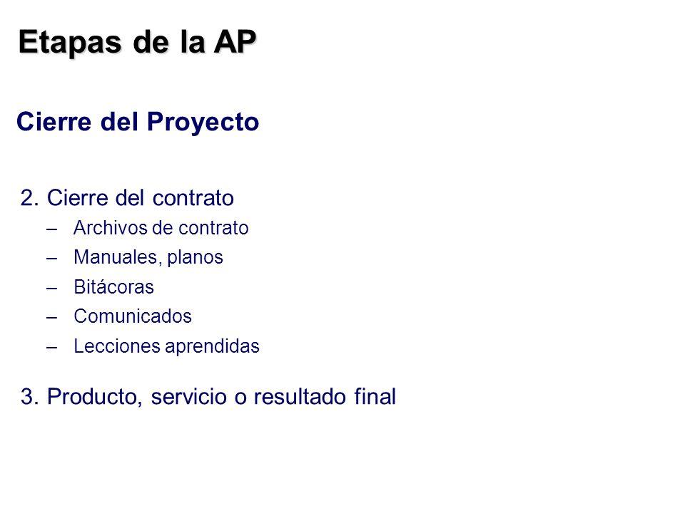 Etapas de la AP Cierre del Proyecto 2.Cierre del contrato –Archivos de contrato –Manuales, planos –Bitácoras –Comunicados –Lecciones aprendidas 3.Prod
