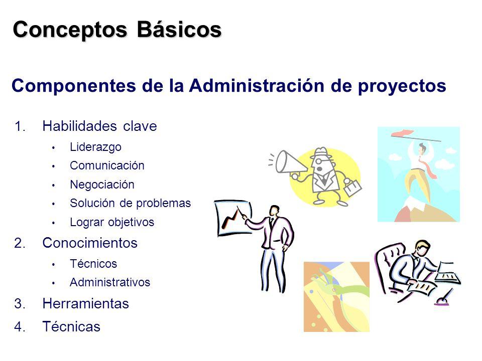1. Habilidades clave Liderazgo Comunicación Negociación Solución de problemas Lograr objetivos 2. Conocimientos Técnicos Administrativos 3. Herramient