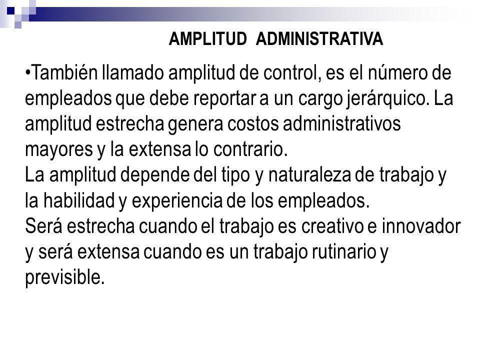 AMPLITUD ADMINISTRATIVA También llamado amplitud de control, es el número de empleados que debe reportar a un cargo jerárquico. La amplitud estrecha g