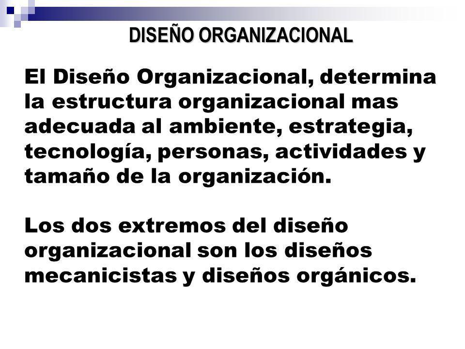 DISEÑO ORGANIZACIONAL El Diseño Organizacional, determina la estructura organizacional mas adecuada al ambiente, estrategia, tecnología, personas, act
