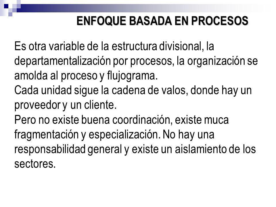 ENFOQUE BASADA EN PROCESOS Es otra variable de la estructura divisional, la departamentalización por procesos, la organización se amolda al proceso y