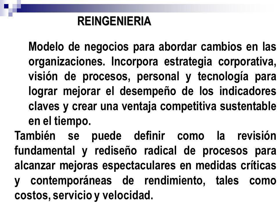 REINGENIERIA Modelo de negocios para abordar cambios en las organizaciones. Incorpora estrategia corporativa, visión de procesos, personal y tecnologí