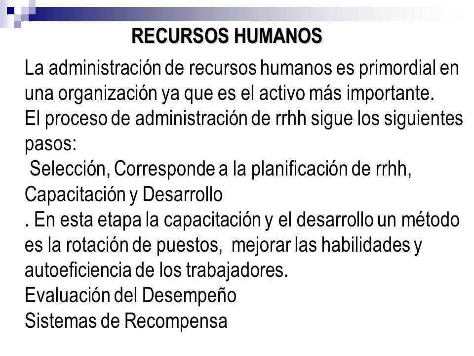RECURSOS HUMANOS La administración de recursos humanos es primordial en una organización ya que es el activo más importante. El proceso de administrac
