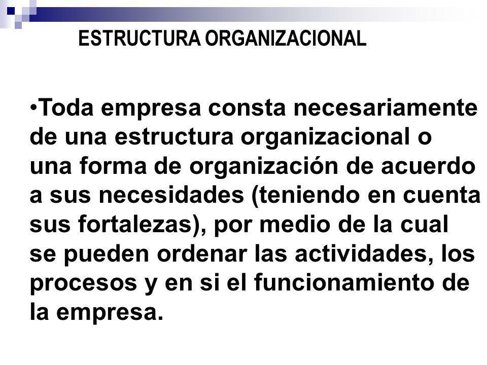 ESTRUCTURA ORGANIZACIONAL Toda empresa consta necesariamente de una estructura organizacional o una forma de organización de acuerdo a sus necesidades
