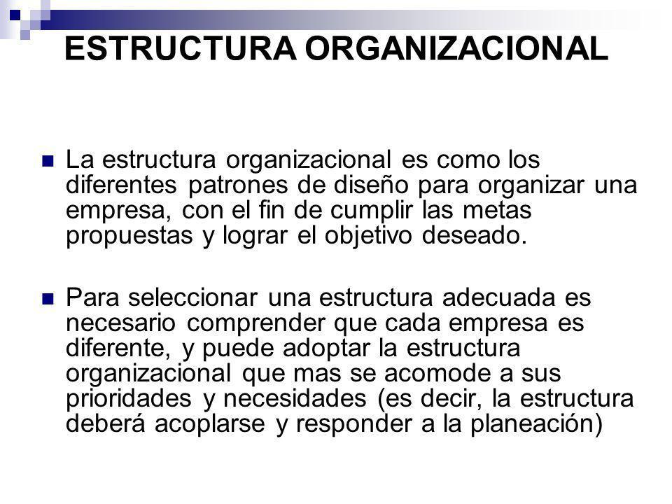 ESTRUCTURA ORGANIZACIONAL La estructura organizacional es como los diferentes patrones de diseño para organizar una empresa, con el fin de cumplir las