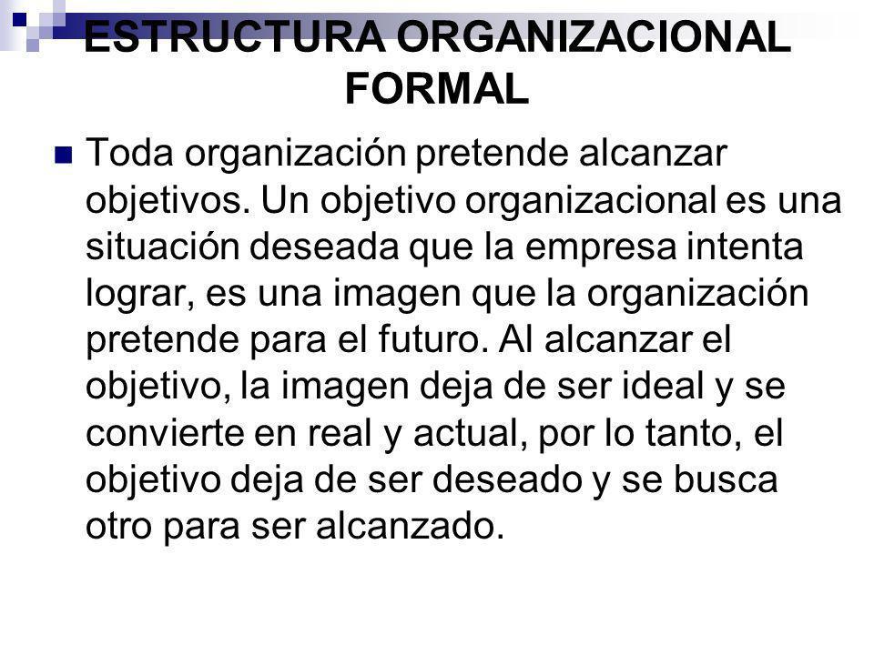ESTRUCTURA ORGANIZACIONAL FORMAL Toda organización pretende alcanzar objetivos. Un objetivo organizacional es una situación deseada que la empresa int