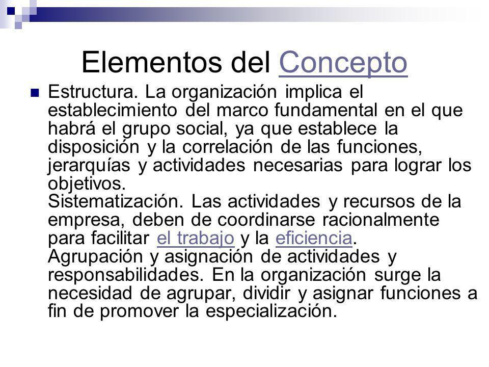 Elementos del ConceptoConcepto Estructura. La organización implica el establecimiento del marco fundamental en el que habrá el grupo social, ya que es