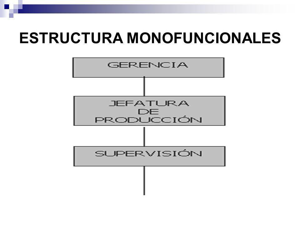 ESTRUCTURA MONOFUNCIONALES