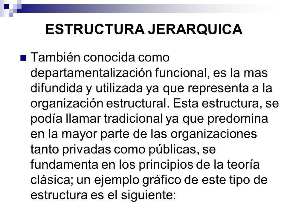 ESTRUCTURA JERARQUICA También conocida como departamentalización funcional, es la mas difundida y utilizada ya que representa a la organización estruc