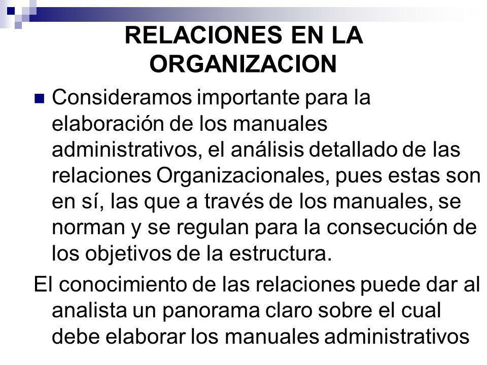 RELACIONES EN LA ORGANIZACION Consideramos importante para la elaboración de los manuales administrativos, el análisis detallado de las relaciones Org