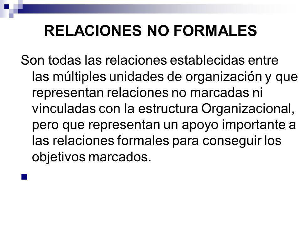 RELACIONES NO FORMALES Son todas las relaciones establecidas entre las múltiples unidades de organización y que representan relaciones no marcadas ni