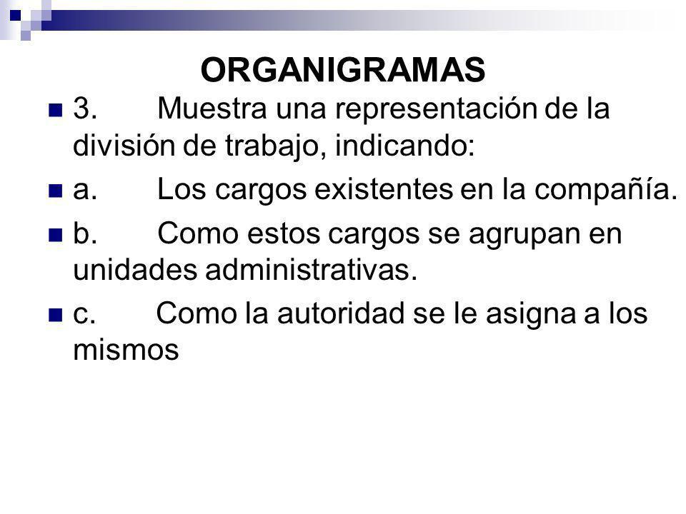 ORGANIGRAMAS 3. Muestra una representación de la división de trabajo, indicando: a. Los cargos existentes en la compañía. b. Como estos cargos se agru