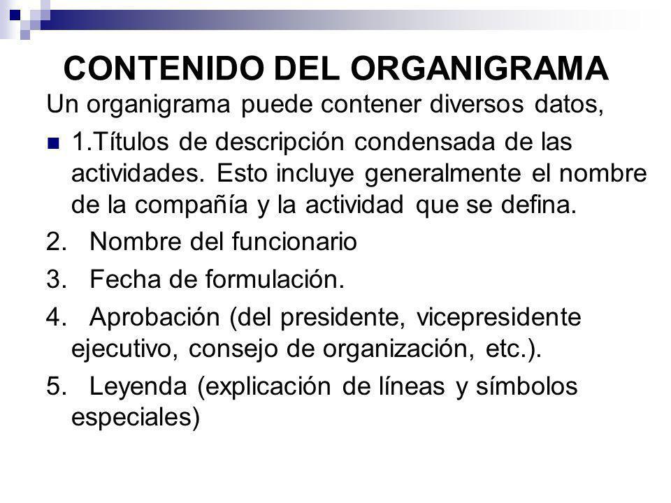 CONTENIDO DEL ORGANIGRAMA Un organigrama puede contener diversos datos, 1.Títulos de descripción condensada de las actividades. Esto incluye generalme