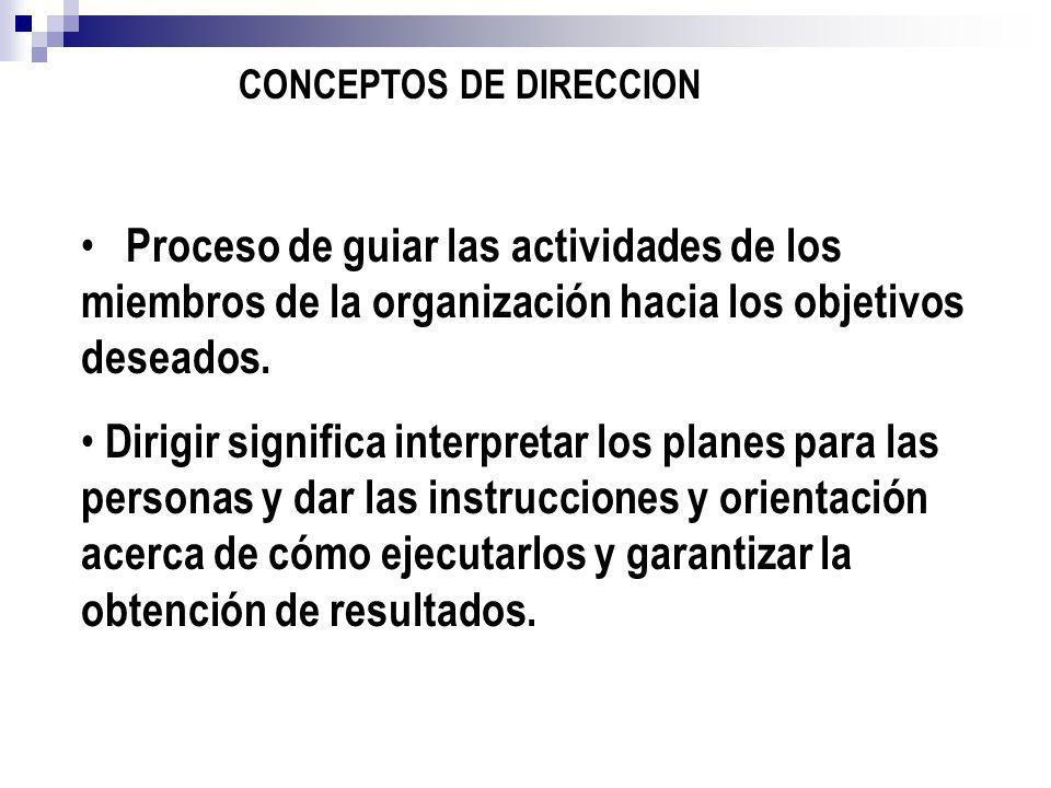CONCEPTOS DE DIRECCION Proceso de guiar las actividades de los miembros de la organización hacia los objetivos deseados. Dirigir significa interpretar