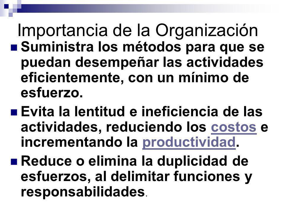 Importancia de la Organización Suministra los métodos para que se puedan desempeñar las actividades eficientemente, con un mínimo de esfuerzo. Evita l