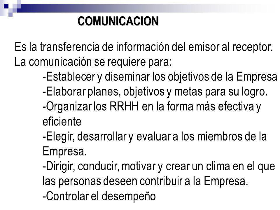 COMUNICACION Es la transferencia de información del emisor al receptor. La comunicación se requiere para: -Establecer y diseminar los objetivos de la