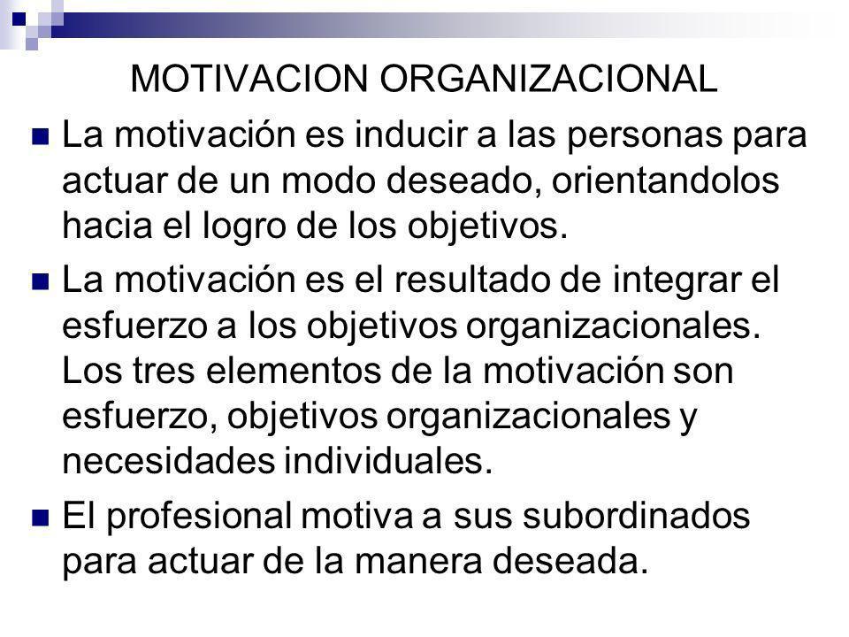 MOTIVACION ORGANIZACIONAL La motivación es inducir a las personas para actuar de un modo deseado, orientandolos hacia el logro de los objetivos. La mo